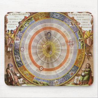 Vintage Astronomy Celestial Copernican Planisphere Mouse Pad