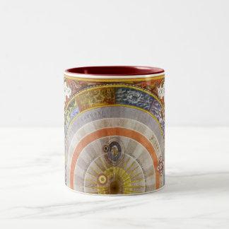 Vintage Astronomy Celestial Copernican Planisphere Mugs