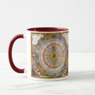 Vintage Astronomy Celestial Copernican Planisphere Mug