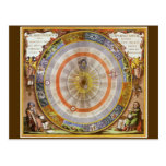 Vintage Astronomy Celestial Copernican Planisphere Post Card