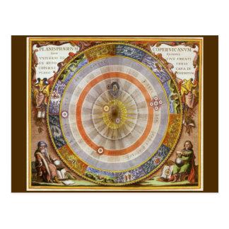 Vintage Astronomy Celestial Copernican Planisphere Postcard