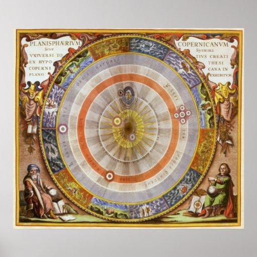 vintage astronomy celestial copernican planisphere poster zazzle. Black Bedroom Furniture Sets. Home Design Ideas