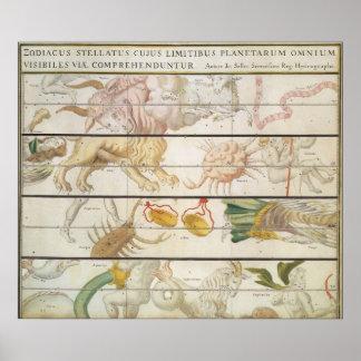 Vintage Astronomy Celestial Map Zodiacus Stellatus Posters