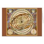 Vintage Astronomy Celestial Planet Planetary Orbit Greeting Card