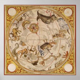 Vintage Astronomy, Celestial Planisphere Star Map Poster