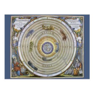 Vintage Astronomy Celestial Ptolemaic Planisphere Postcard