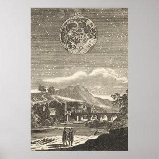 Vintage Astronomy Celestial Renaissance Moon Stars Poster