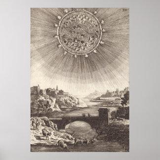 Vintage Astronomy, Celestial Sky, Sun by Mallet Print