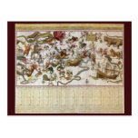 Vintage Astronomy, Celestial Star Chart Map of Sky Postcard