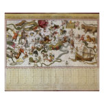 Vintage Astronomy, Celestial Star Chart Map of Sky Poster