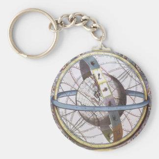 Vintage Astronomy, Celestial Zodiac Planisphere Key Chains