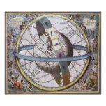 Vintage Astronomy, Celestial Zodiac Planisphere Posters