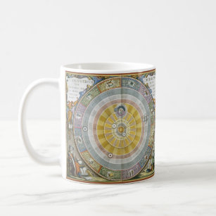 Vintage Astronomy Copernican System Coffee Mug