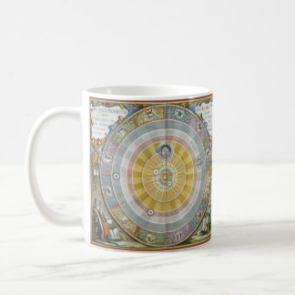 Vintage Astronomy Copernican System Coffee Mug