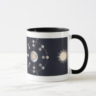 Vintage Astronomy, Phases of the Moon with Earth Mug