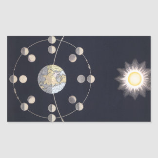 Vintage Astronomy, Phases of the Moon with Earth Rectangular Sticker