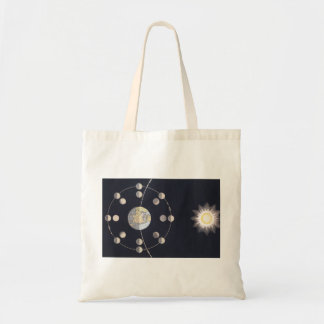 Vintage Astronomy, Phases of the Moon with Earth Tote Bag