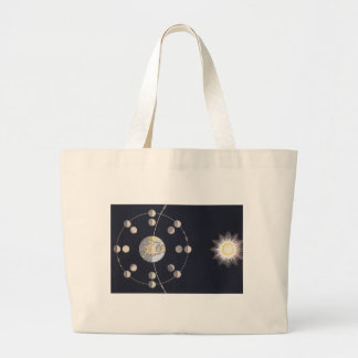 Vintage Astronomy Phases of the Moon with Sun Tote Bags