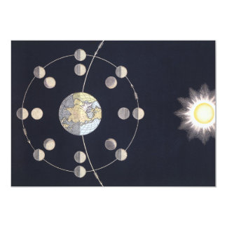 Vintage Astronomy, Phases of the Moon with Sun Card