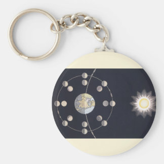 Vintage Astronomy, Phases of the Moon with Sun Key Chains