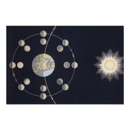 Vintage Astronomy, Phases of the Moon with Sun Print