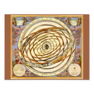 Vintage Astronomy Planets Orbit, Andreas Cellarius Card