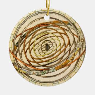 Vintage Astronomy Planets Orbit, Andreas Cellarius Ceramic Ornament