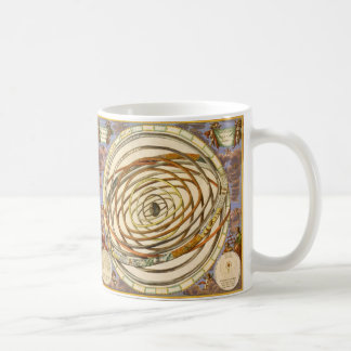Vintage Astronomy Planets Orbit, Andreas Cellarius Coffee Mug