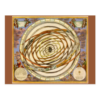 Vintage Astronomy Planets Orbit, Andreas Cellarius Postcard
