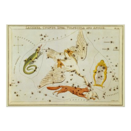 Vintage Astronomy, Star Chart, Constellations Map Poster
