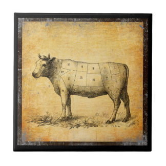 vintage beef chart with numbered cuts ceramic tile
