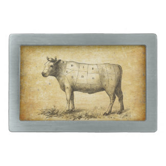 vintage beef chart with numbered cuts rectangular belt buckle
