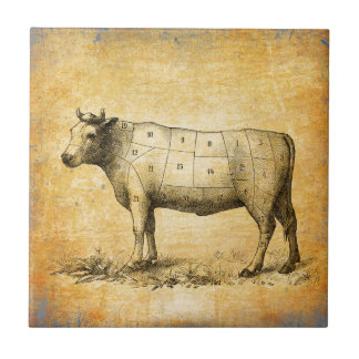 vintage beef chart with numbered cuts tile
