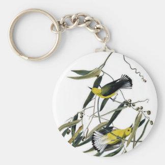 Vintage Birds Basic Round Button Keychain