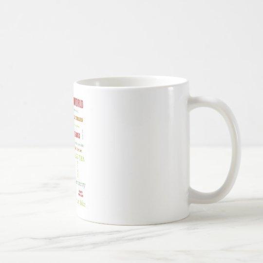 Vintage Camper Manifesto Coffee Mug