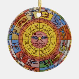 Vintage Celestial Astrology, Antique Zodiac Wheel Christmas Tree Ornaments