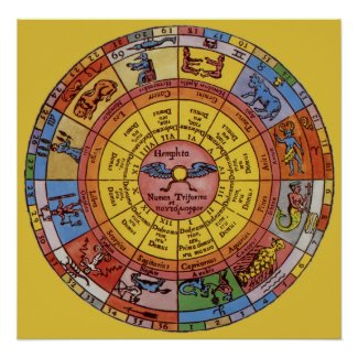 Vintage Celestial Astrology, Antique Zodiac Wheel Posters