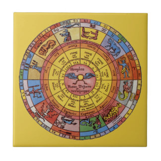 Vintage Celestial Astrology, Antique Zodiac Wheel Small Square Tile