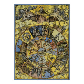 Vintage Celestial Astrology, Zodiac Wheel, 1555 Posters
