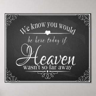 vintage chalkboard wedding sign heaven poster