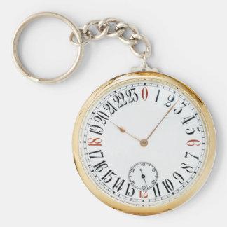 Vintage Clock Antique Watch Keychain
