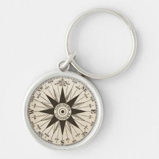 Vintage Compass Rose Key Chain