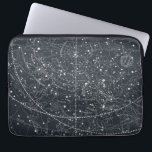 "Vintage Constellation Map Computer Sleeve<br><div class=""desc"">A modified celestial Illustration from Asa Smith's Illustrated Astronomy,  1851.</div>"