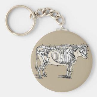 Vintage Cow Skeleton Key Chains
