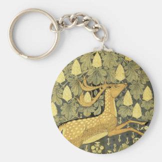 Vintage Deer Rabbit Chestnut Tree 1902 Key Chains