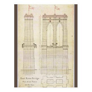 Vintage del modelo de la arquitectura del puente postales