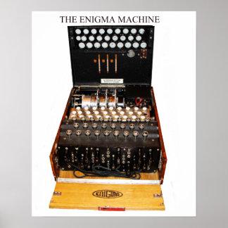 Vintage Enigma machine military secret codes Poster