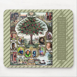 Vintage Family Tree Mouse Pad
