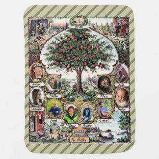 Vintage Family Tree Receiving Blanket