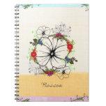 Vintage Floral Blossom Spiral Photo Notebook